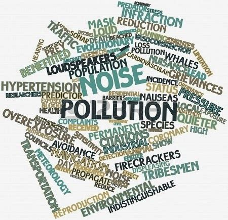 Essay on Environmental Pollution for Children, Students
